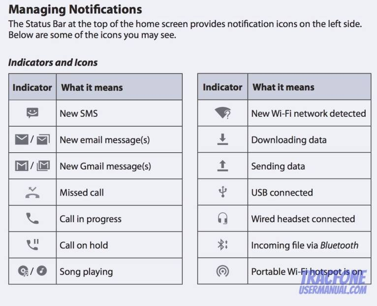 ZTE Majesty Pro Notifications