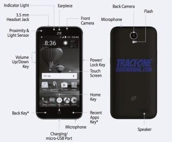 TracFone ZTE ZFive 2 Design