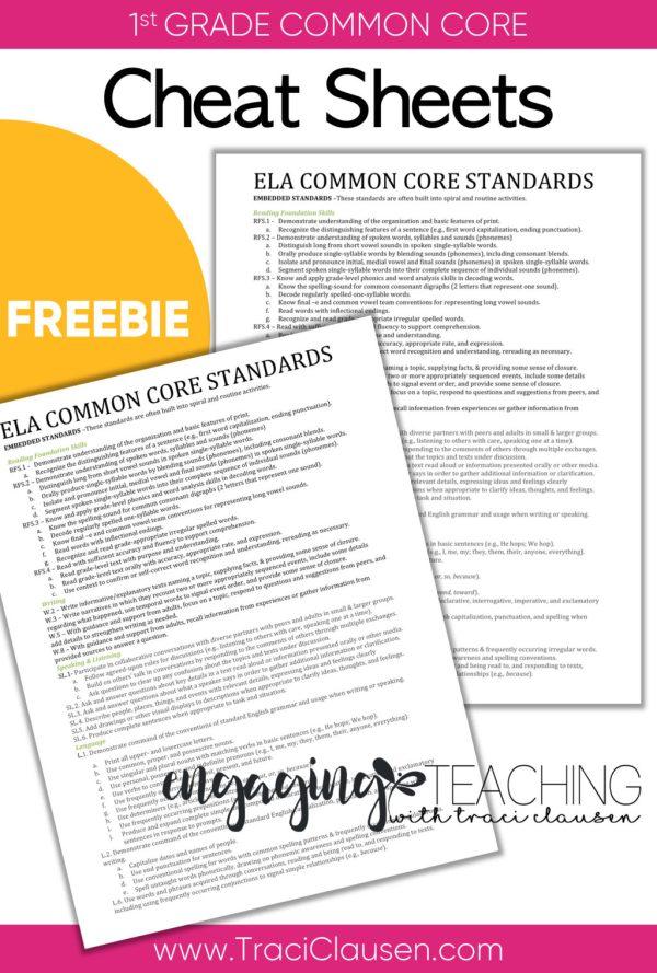 common core cheat sheets