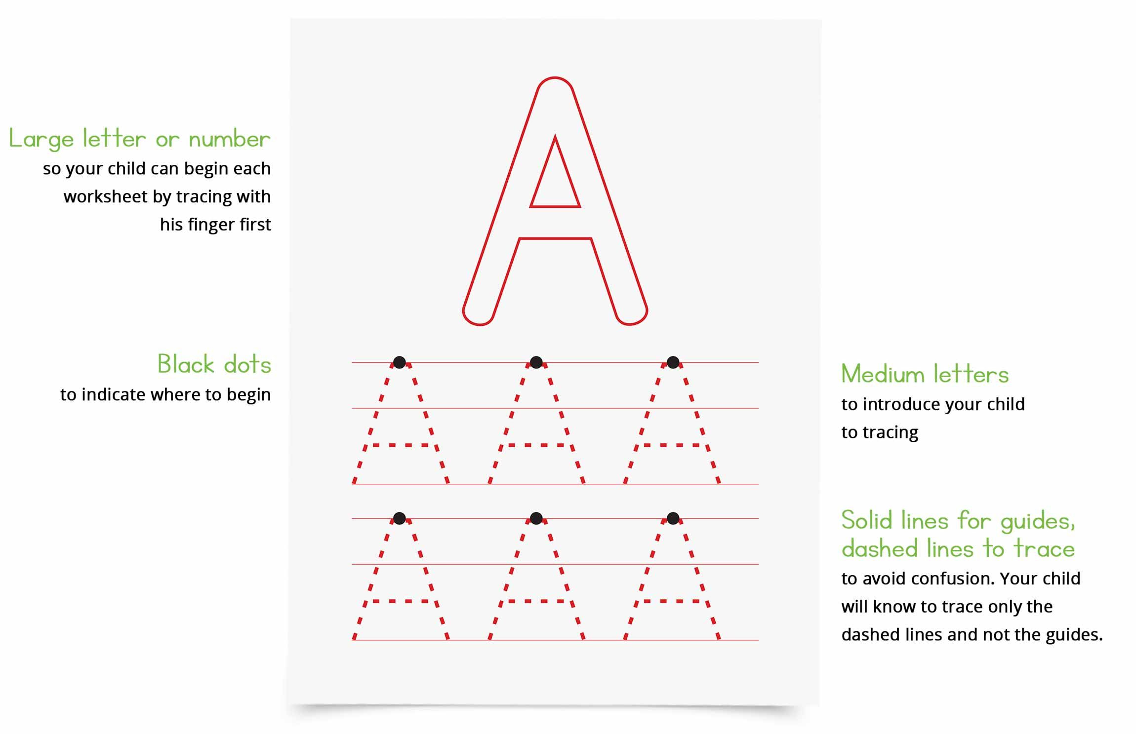 Large Tracing Letters