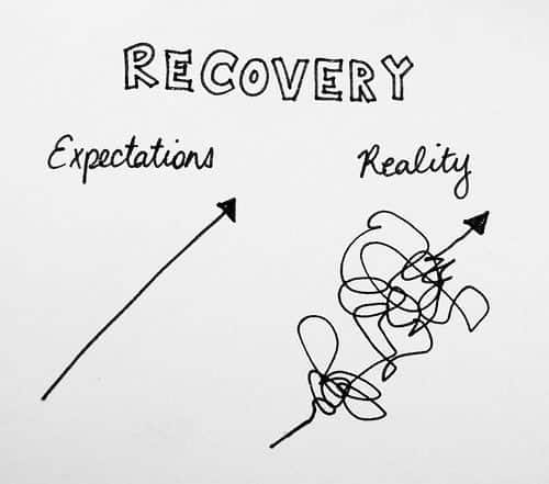 Image result for recovery line