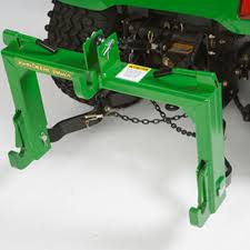 3-Point Quick Hitch Options for Compact Tractors - Tractor