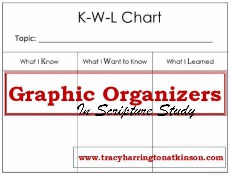Graphic Organizers in Scripture Study
