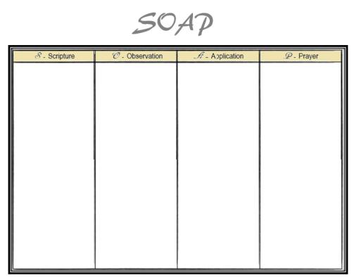 soap-doc