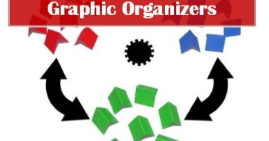 Top 10 Reasons to use Graphic Organizers