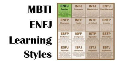 MBTI ENFJ (Extraversion, Intuition, Feeling, Judging) Learning Styles