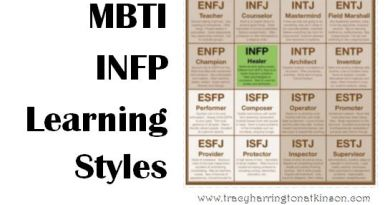 MBTI INFP (Introversion, Intuition, Feeling, Perceiving) Learning Styles