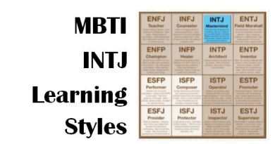MBTI INTJ (Introversion, Intuition, Thinking, Judging) Learning Styles