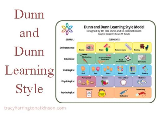 Dunn and Dunn Learning Style
