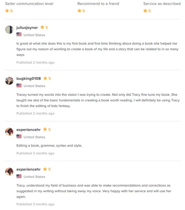 Editing Reviews