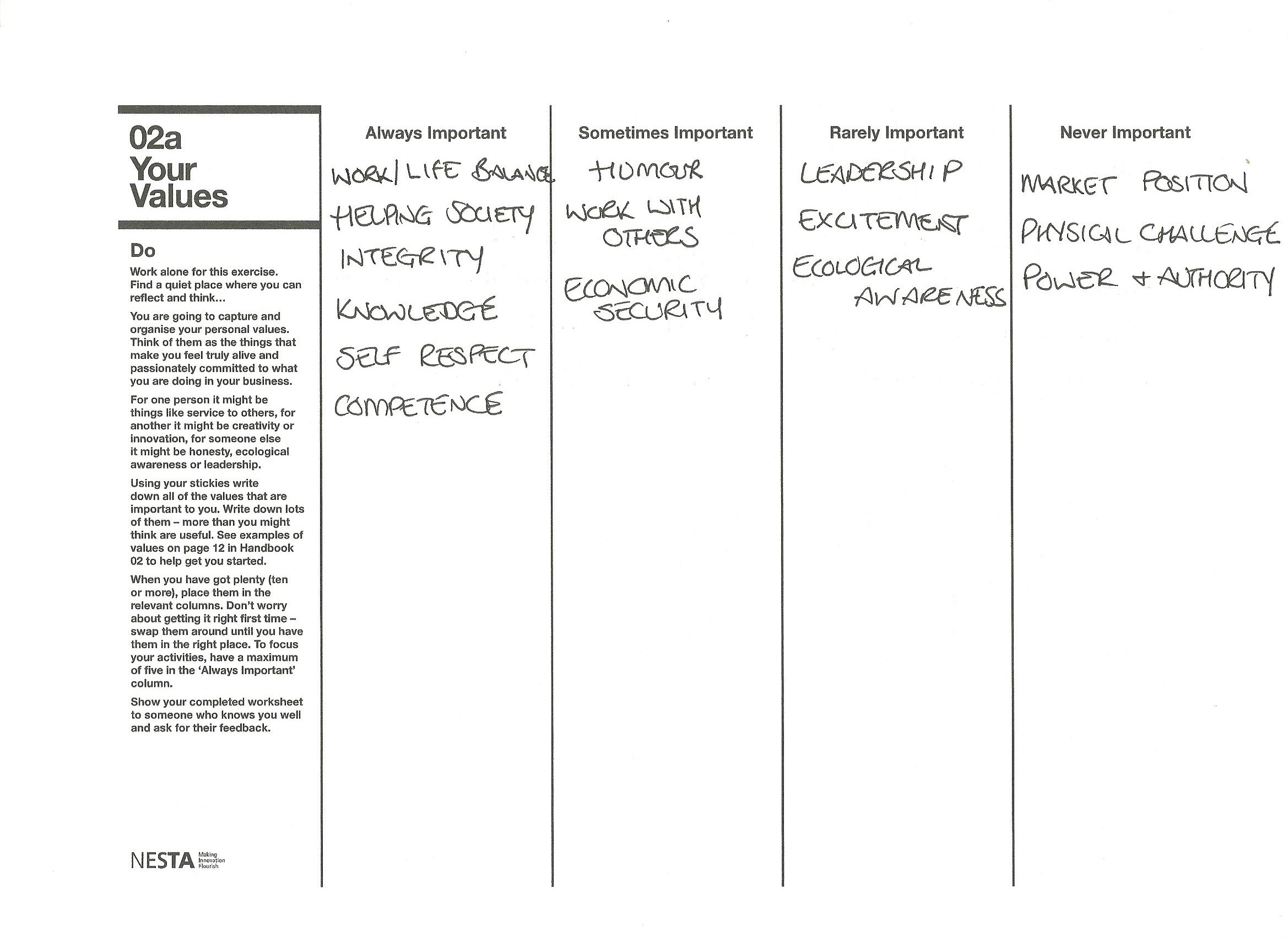 Nesta Worksheets