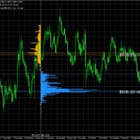 市場の注文動向を見れるMT4インジケータがスゴイ