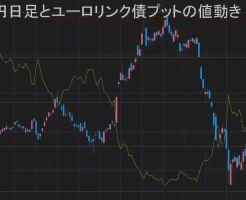 ギリシャ問題ユーロ円とワラント