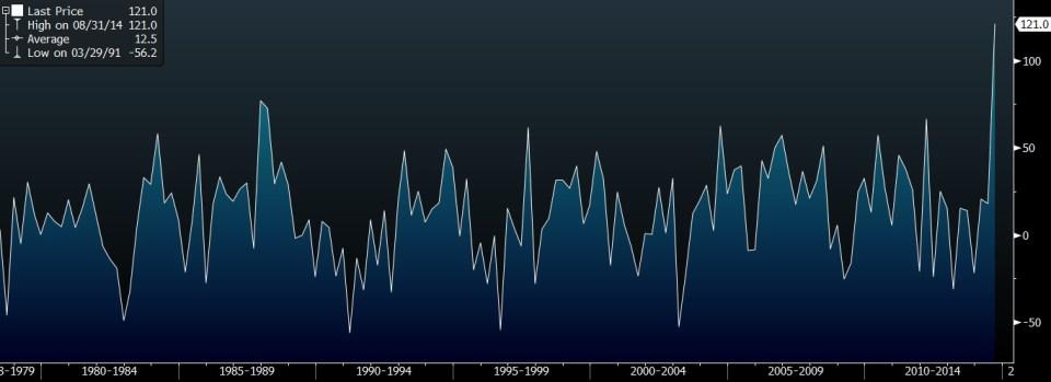 aud historical chart