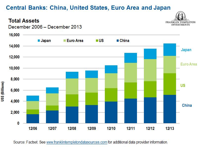 pboc balance sheet