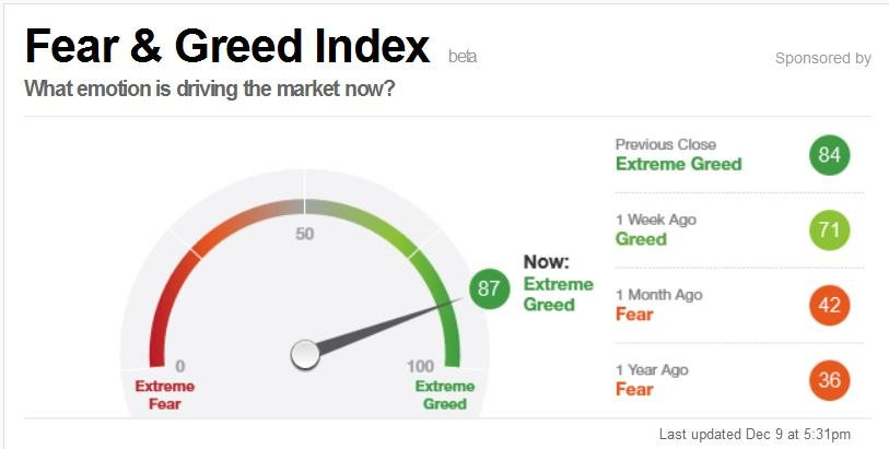 Should I Chase The Rally - Greenspan Was Wrong Then Right On Animal Spirits 3