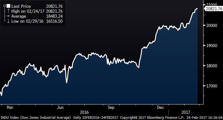 sell-bonds-3