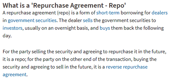 Repurchase Agreement Definition Gallery Agreement Letter Format