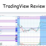 TradingView CHARTS REVIEW