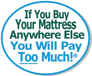 If-you-buy-your-mattress-anywhere-else-you-will-pay-too-much by Mattress Discounters