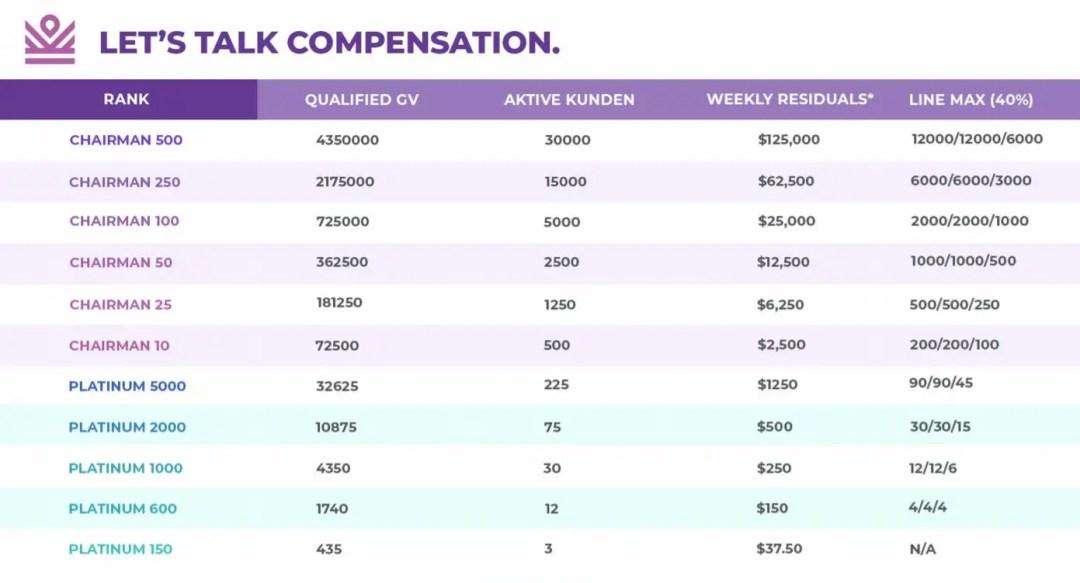 Compensation plan 2