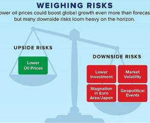 Weighing Risks