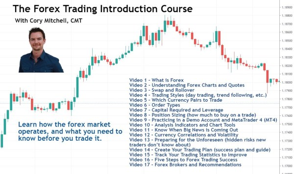 forex trading introduction course with cory mitchell, cmt