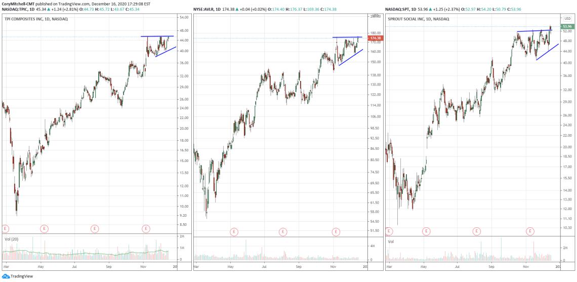 US stock watchlist for dec. 16