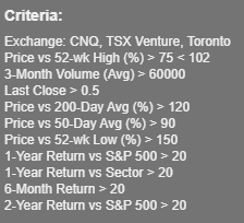 Scan criteria for Canadian swing trades June 30 2021