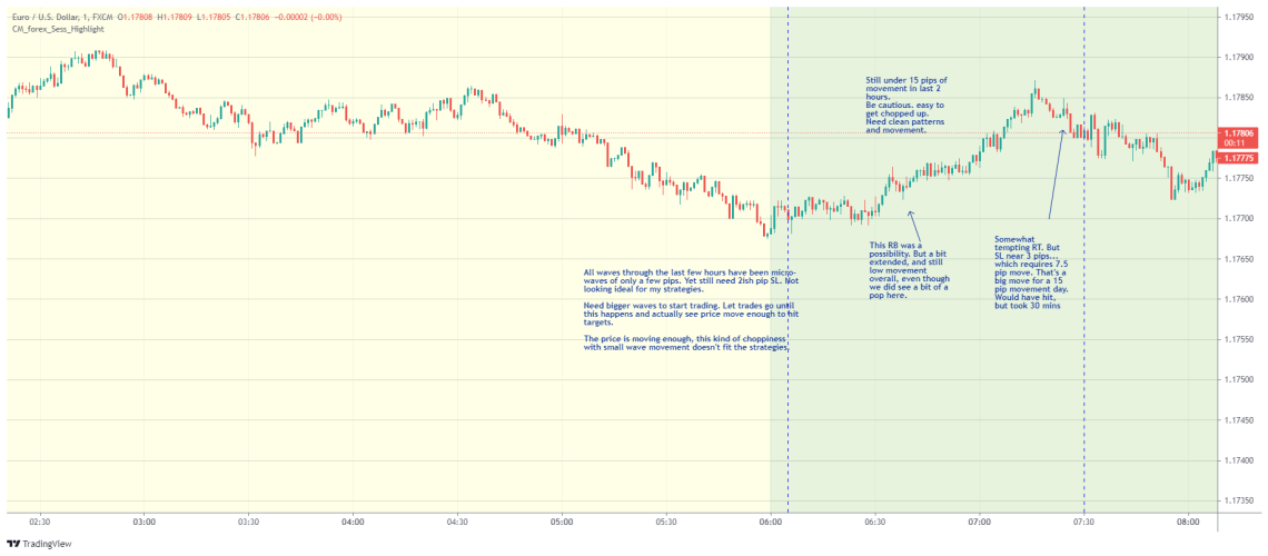 EURUSD day trading examples from Tradethatswing.com August 16