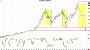 Spx monthly back to 1980
