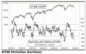 McClellan For Tuesday
