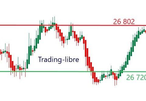 Le Scalping: stratégie de trading