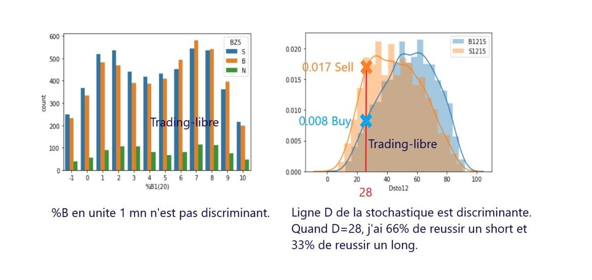 probabilités en bourse