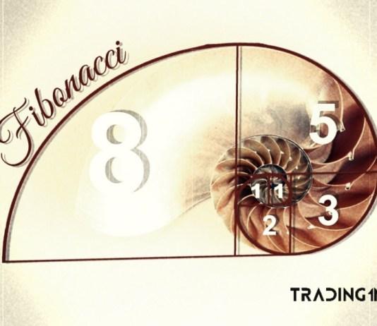 fibonacci_golden_ratio