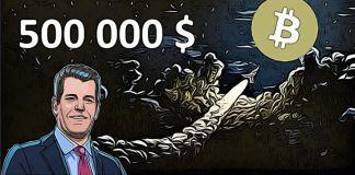 Bitcoin půjde na 500 000 $!!! - Tyler Winklevoss se zbláznil?