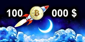 Jak na dlouhodobé predikce? Úspěšný model Bitcoinu založený na Metcalfeho zákoně