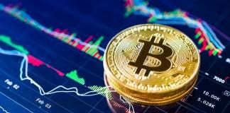 analýza bitcoin BTC kryptoměny mince graf USD