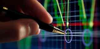 akcie indexy akciový trh technická analýza graf