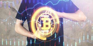 BTC a altcoiny analýza. Zdroj: Shu