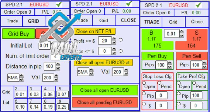 Forex EA robot mt4 robot mt4 EA coding