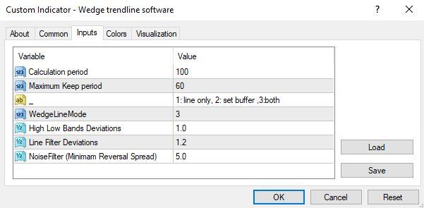 wedge and trendline indicator settings mt4