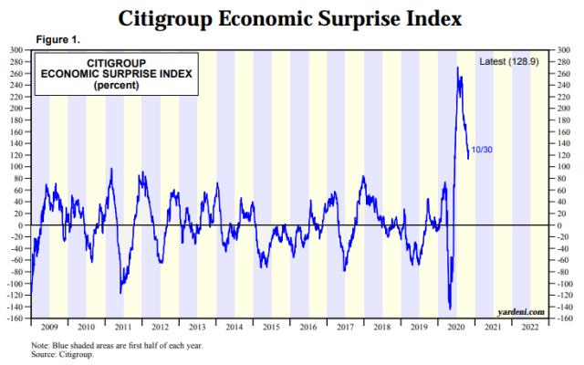 quantitative global macro