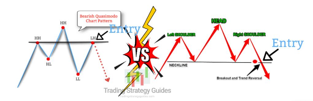 quasimodo pattern trading