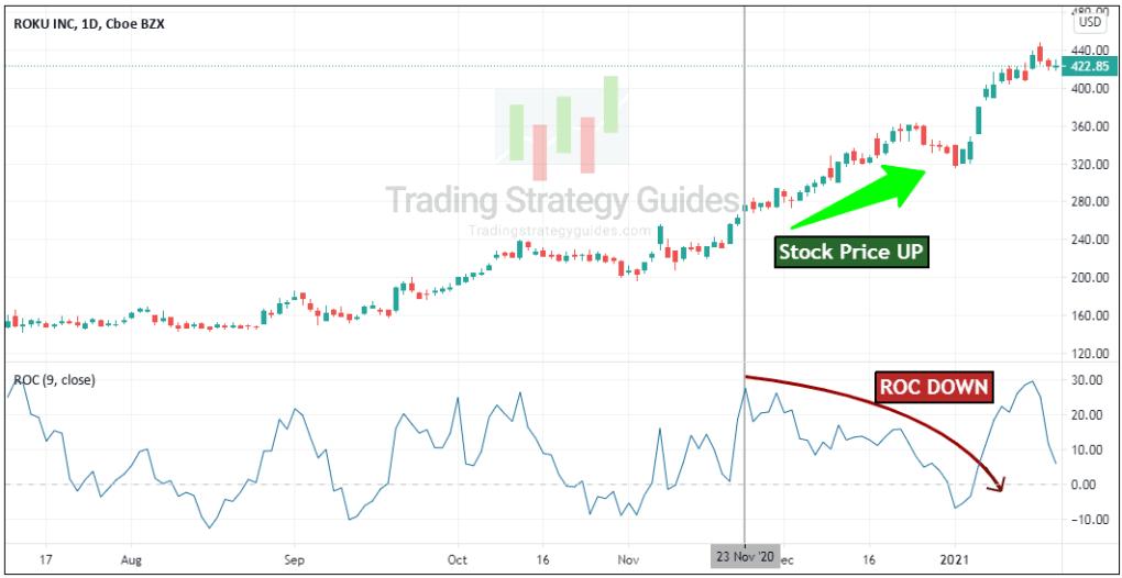 roc trading