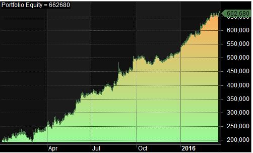 Intraday_ORB_EquityCurve