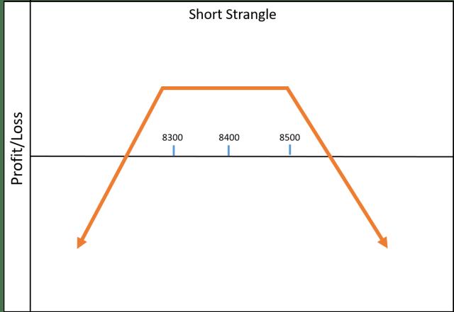 opțiuni pentru manechine strategia de tranzacționare a opțiunilor binare intrare exactă