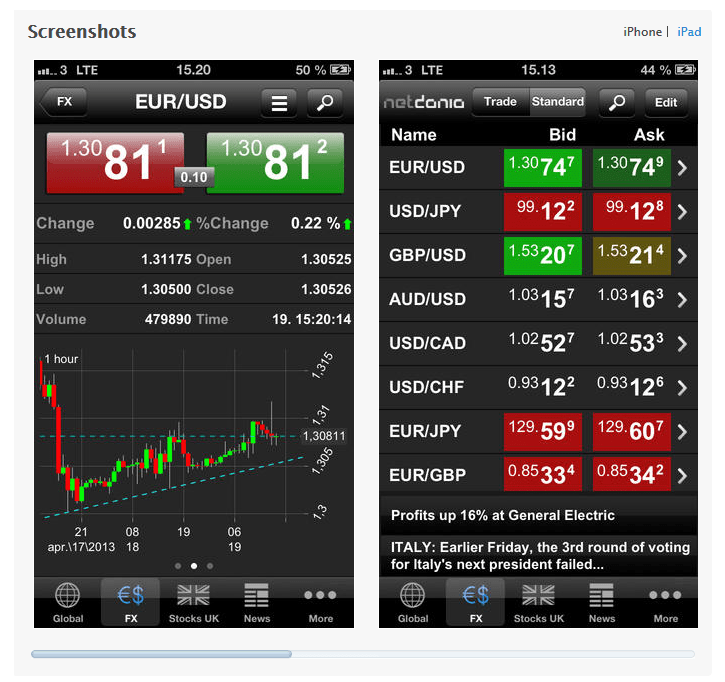 Forex trading apps