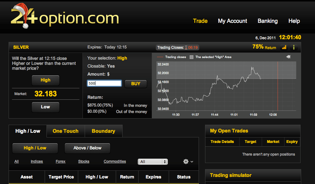 Binary options snr