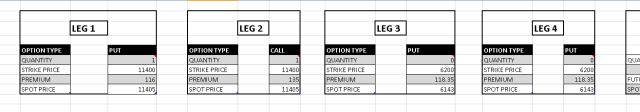 Options Strategy Payoff Calculator